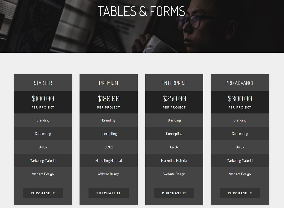 Responsive Tables and Forms